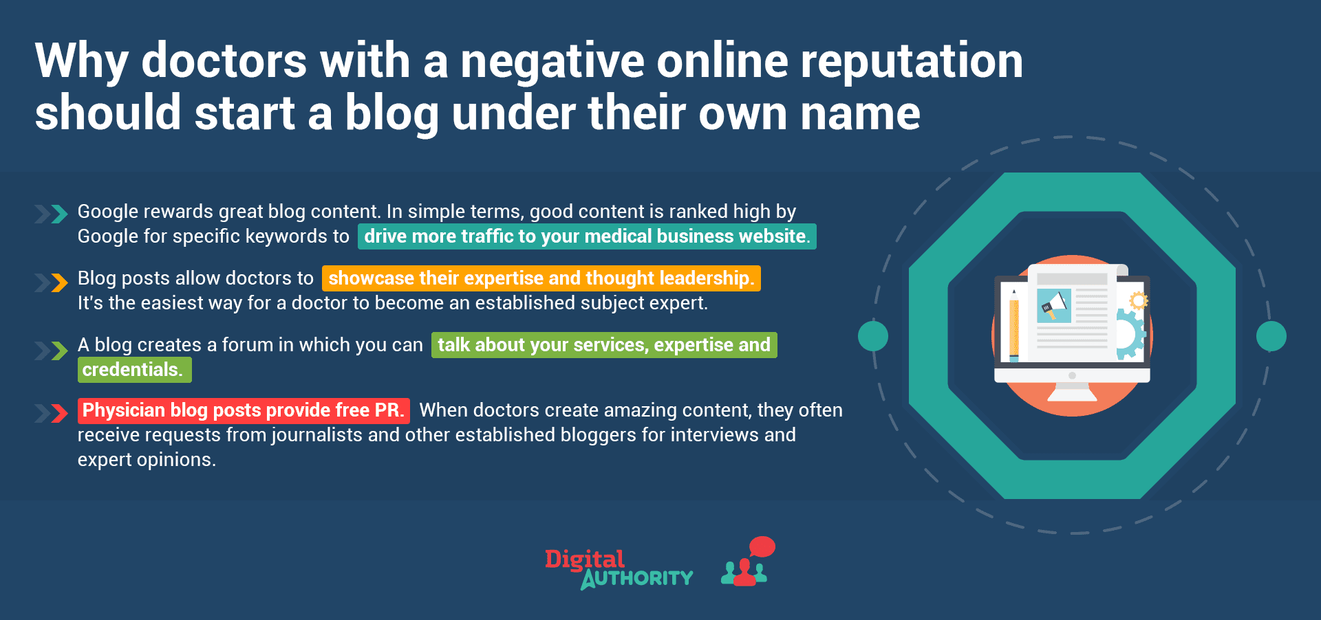 Why doctors with a negative online reputation should start a blog under their own name. Google rewards great blog content. Blog posts allow doctors to showcase their expertise and thought leadership. A blog creates a forum in which you can talk about your services, expertise, and credentials. Physician blog posts provide free PR.