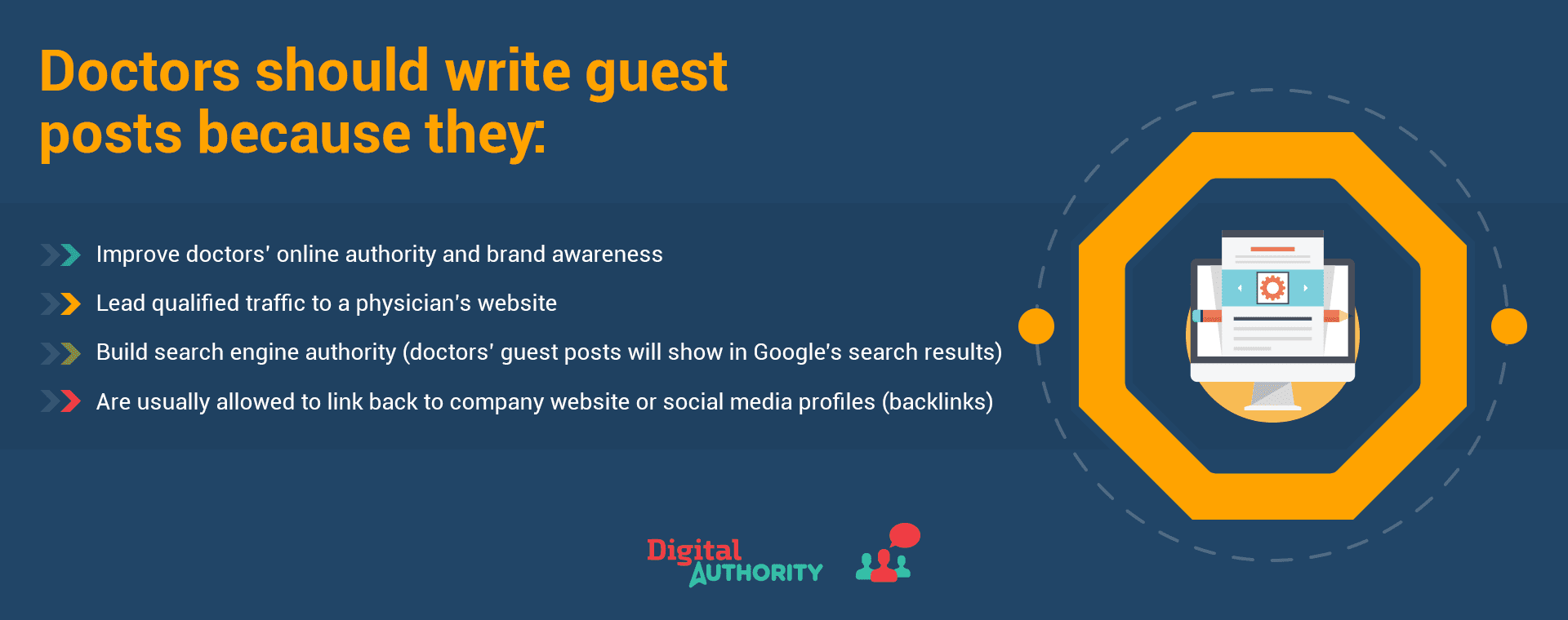 Doctors should write guest posts because they improvie doctors' online authority and brand awareness. Lead qualified traffic to a physician's website. Build search engine authority and help build backlinks to company website or social media profiles