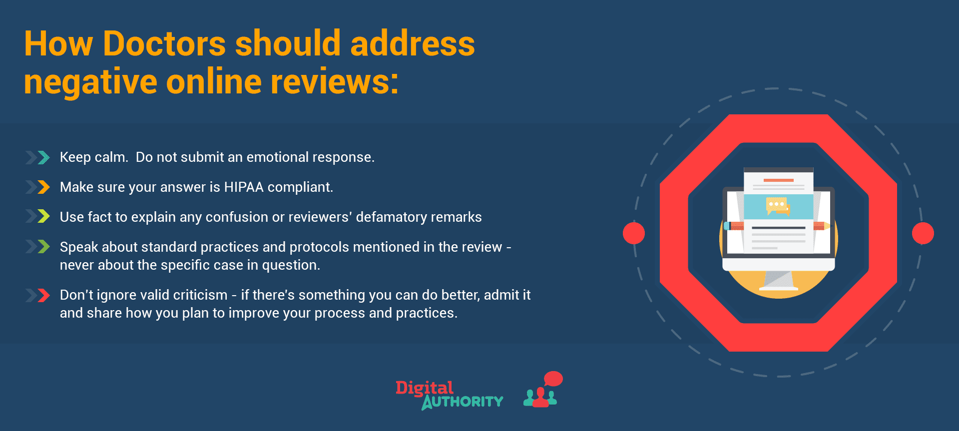 How doctors should address negative online reviews: 1. Keep calm. 2. Make sure your answer is HIPAA compliant. 3. Use to fact to explain any confusion or reviewers' defamatory remarks. 4. Speak about standard practices and protocols mentioned in the review - never about the specific case in question. 5. Don't ignore valid criticism.