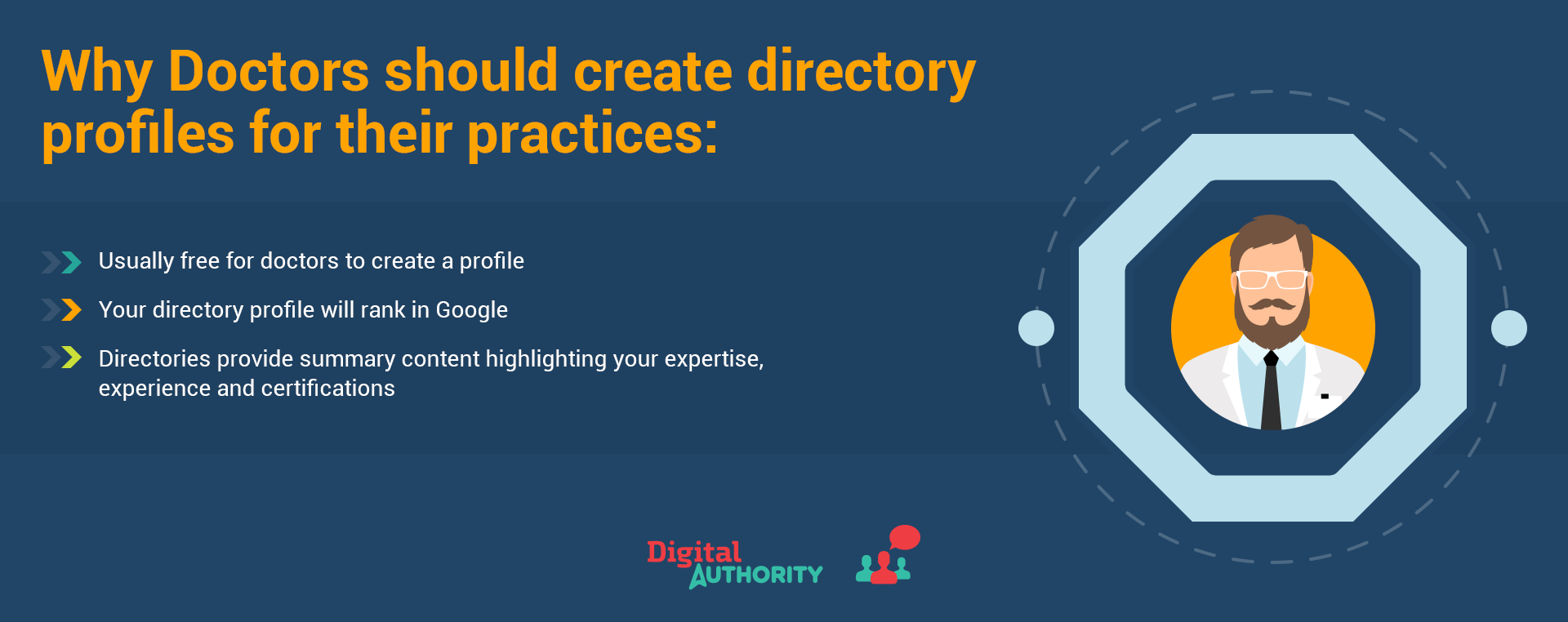 Why Doctors should create directory profiles for their profiles: 1. Usually free for doctors to create a profile. 2. Your directory profile will rank in Google. 3. Directories provide summary content highlighting your expertise, experiences, and certifications.