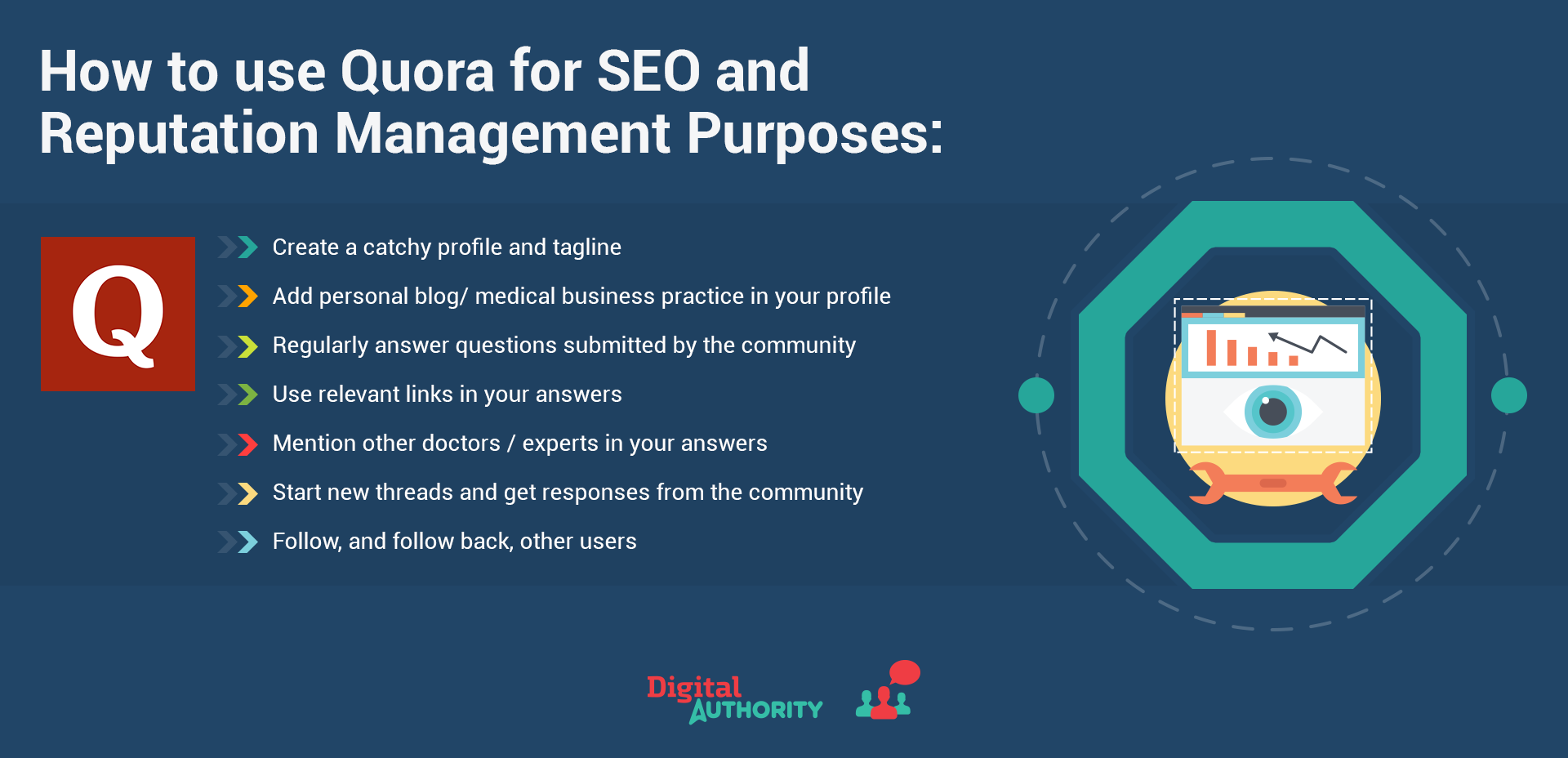 Graphic explaining how to use Quora for SEO and Reputation Management Purposes